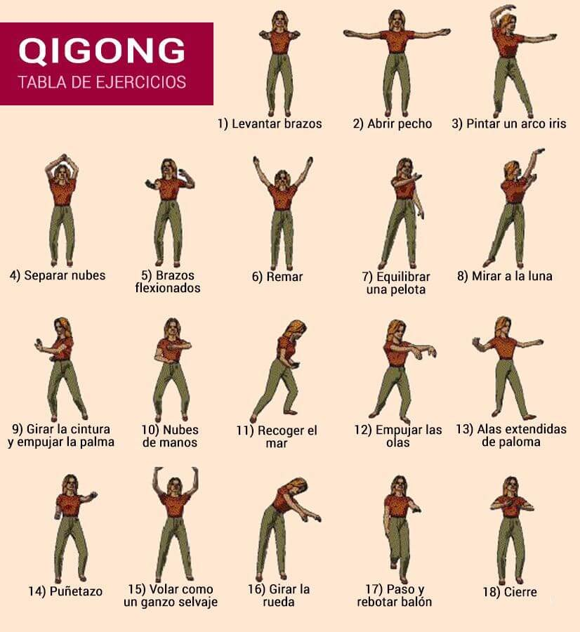Beneficios del Chi KungBeneficios del Chi Kung